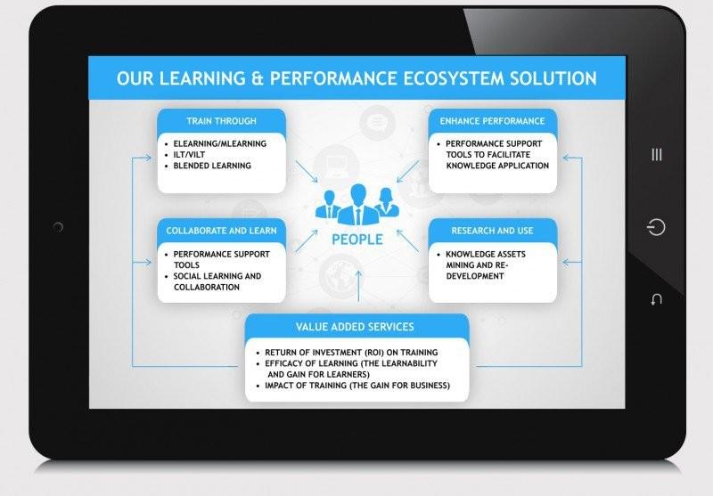 EI Design Innovative Training Strategies Insurance