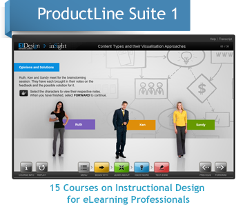 ProductLine-Suite-1