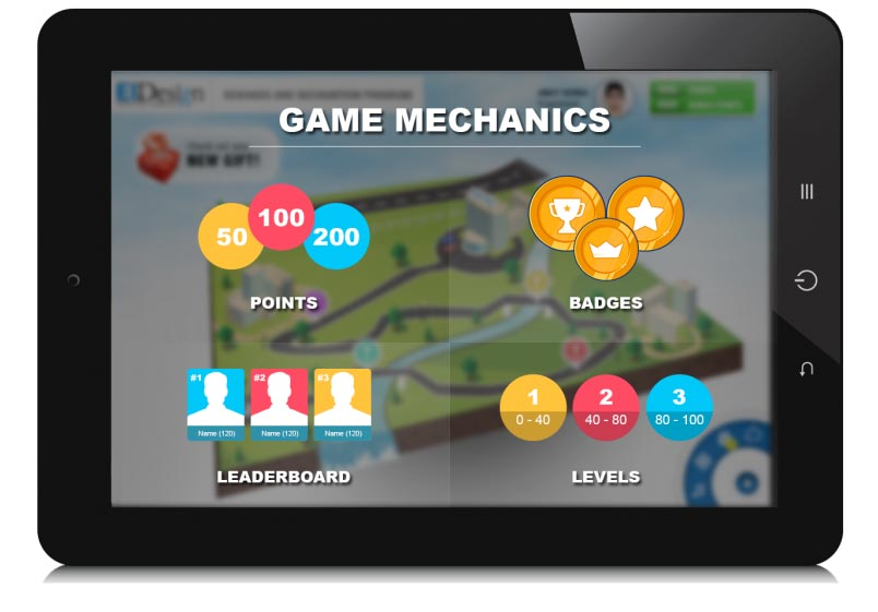 EI design Gamification