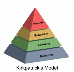 EI Design Kirkpatricks Model