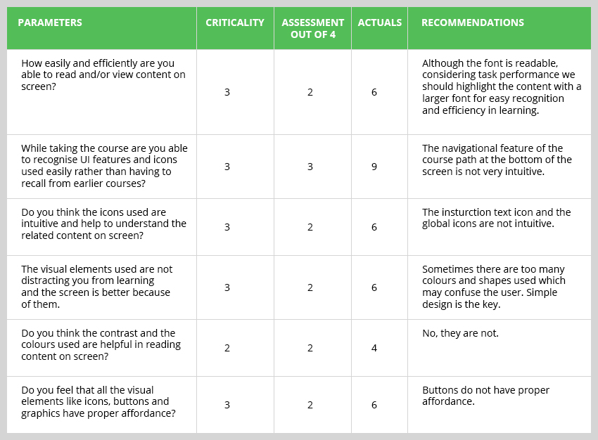 metrics-used-for-learnability-evaluation