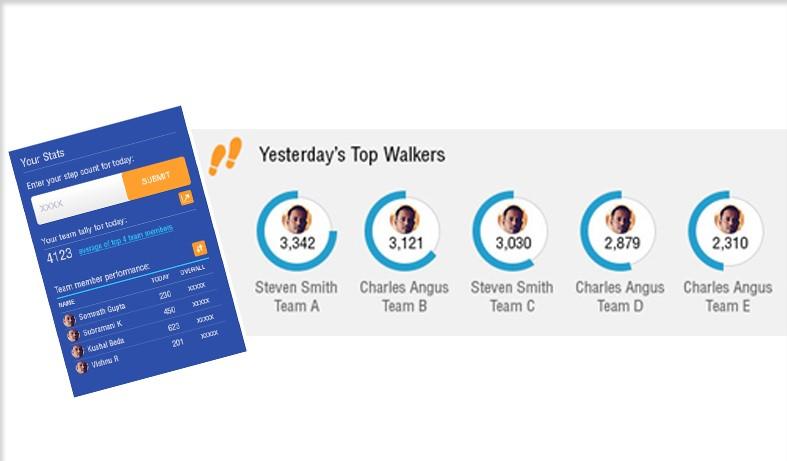 Employee engagement Walkathon steps