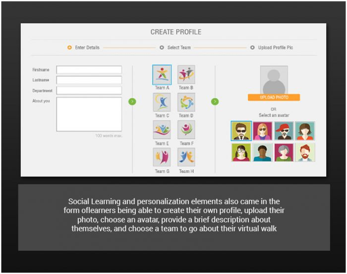 Gamification and Social Learning elements for Employee engagement 1