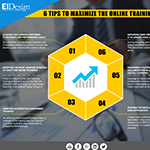 6 Tips To Maximize The Online Training ROI