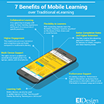 7 Benefits of Mobile Learning Over Traditional eLearning