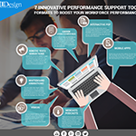 7 Innovative performance support tools
