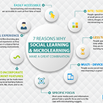 7 Reasons why social learning and microlearning