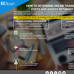 How to determine online training costs and assets returns