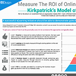 Measure the ROI of Online Training