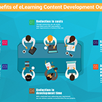 Top 6 Benefits of Outsourcing elearning content development