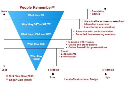 EI_Design_Gamification_image2