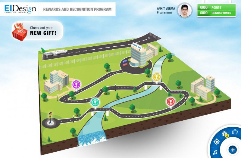 EI Design Gamification Rewards Recognition 2