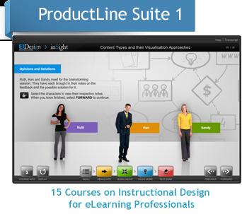 ProductLine-Suite-1