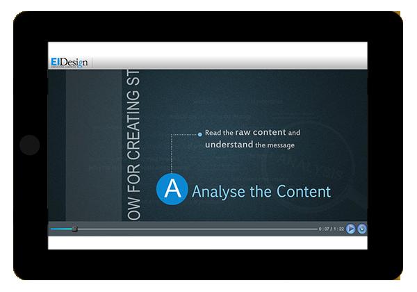 EI Design Webinar Example 4