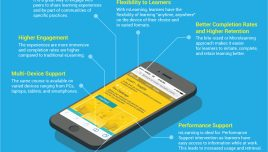 7 Benefits of Mobile Learning