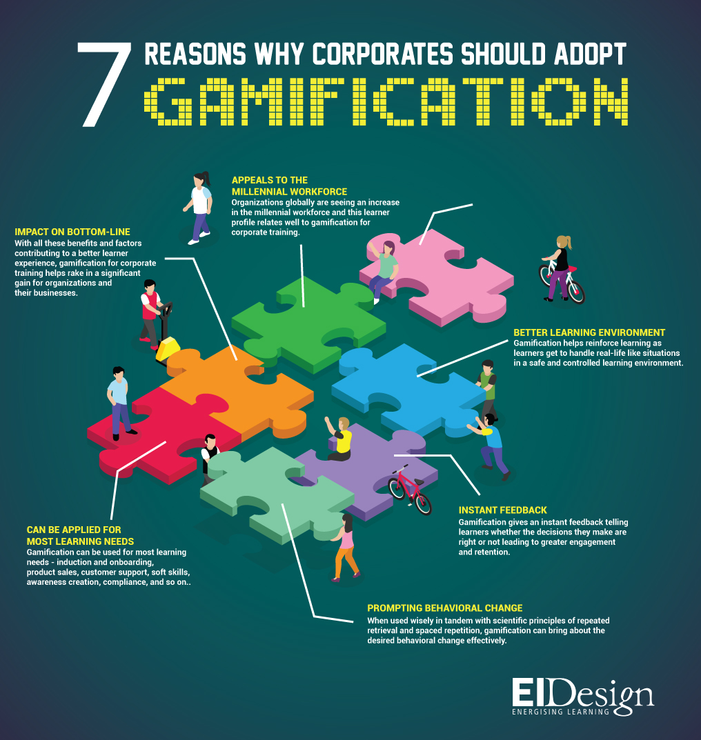 7 Reasons Why Corporates Should Adopt Gamification