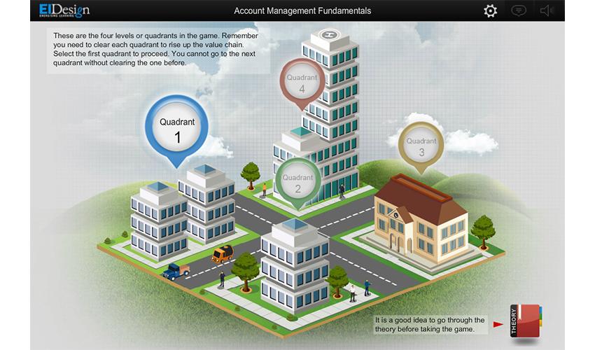 Account Management Fundamentals