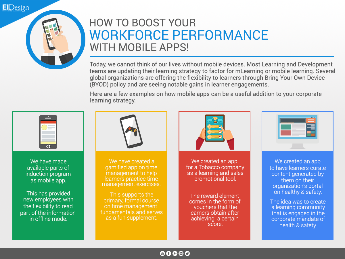 How To Boost Your Workforce Performance With Mobile Apps Resource Centre  Archives Page 4 Of 9 How To Create An