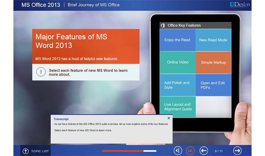 Major Features of MS Word