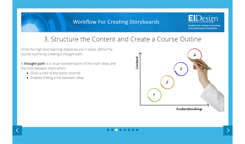 Structure the Content & Create Course Online
