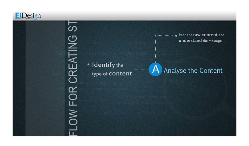 Analyse the Content