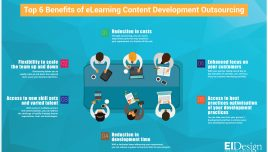eLearning Content Development Outsourcing