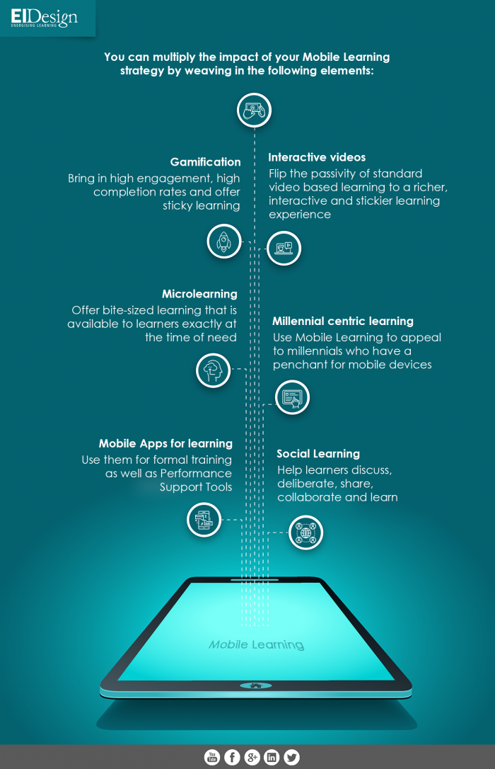 How To Use Mobile Learning To Increase Employee Engagement