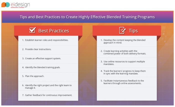 Tips and Best Practices to Create Highly Effective Blended Training Programs