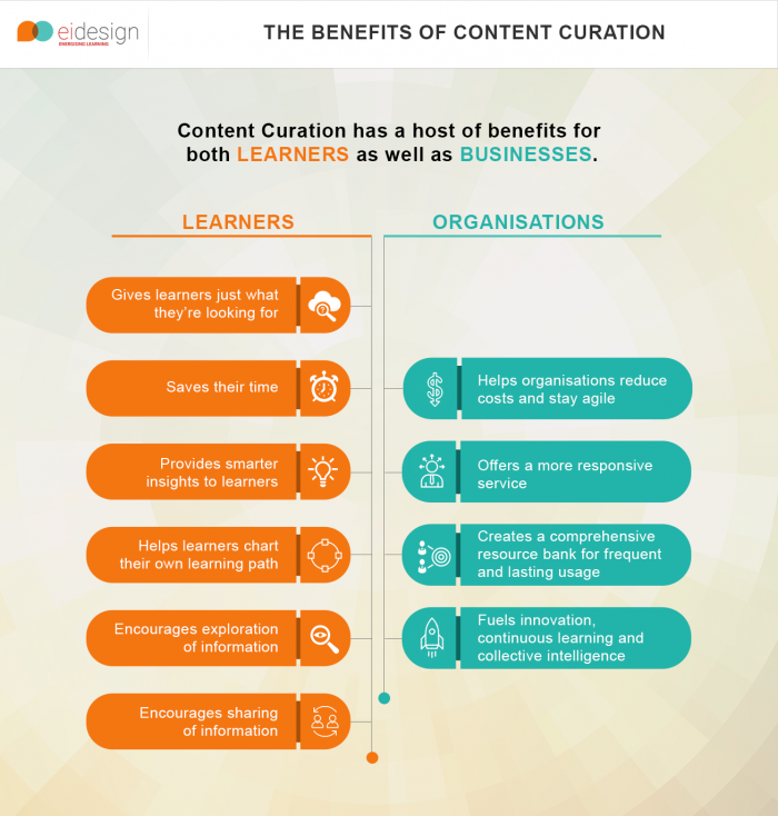 The Benefits of Content Curation