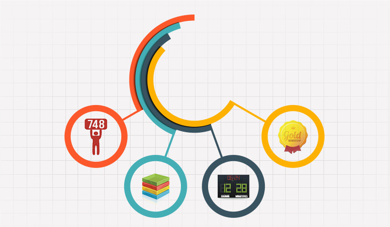 Gamified eLearning Course elements