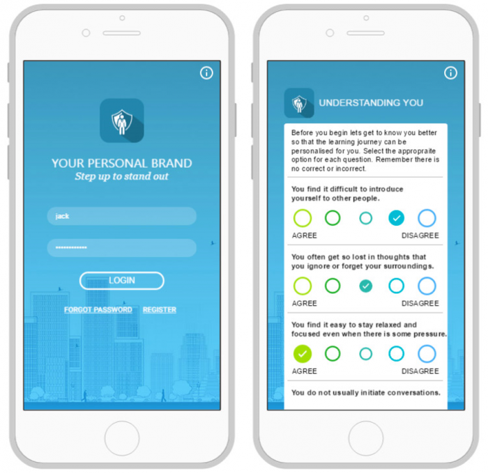 EI Design Mobile App A Microlearning Format – Includes Gamification And Personalized Learning