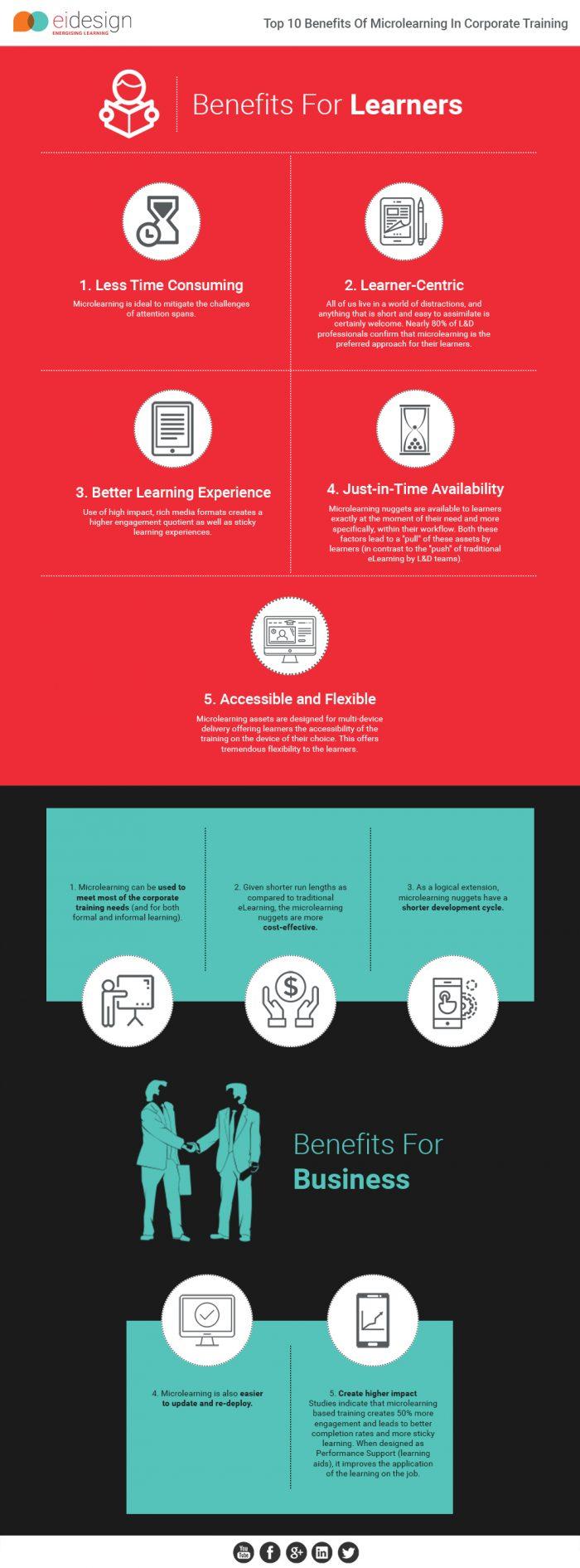 benefits of informal teams