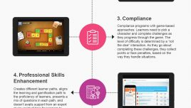 Infographic examples gamification