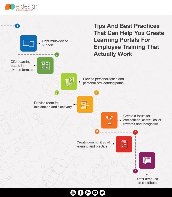7 Tips To Create Learning Portals For Employee Training
