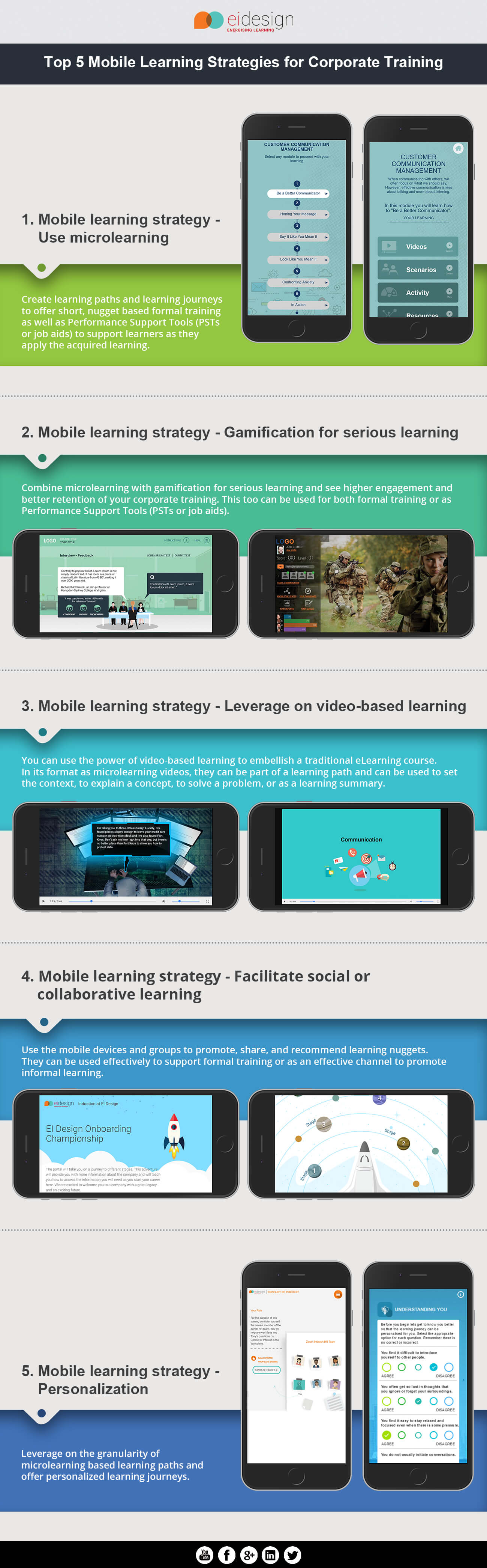 infographic-top-5-mobile-learning-strategies-for-corporate-training
