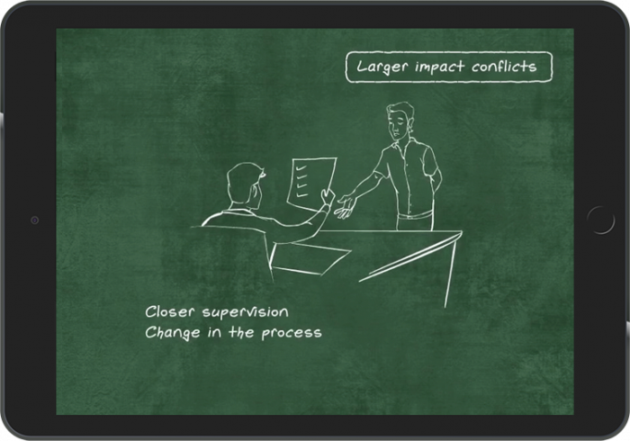Pre-Formal Training - Microlearning In Compliance Training Reinforcement video