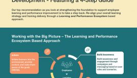 How to Use a Learning and Performance Ecosystem for Employee Development - Featuring a 4-Step Guide