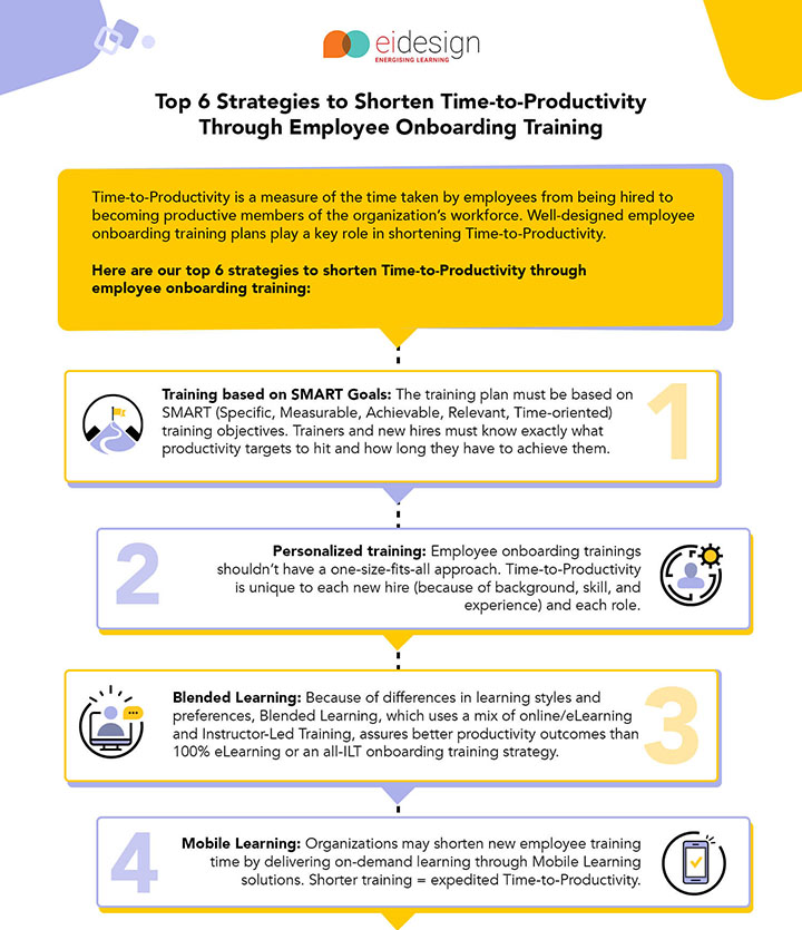 Top 6 Strategies to Shorten Time-to-Productivity Through Employee Onboarding Training